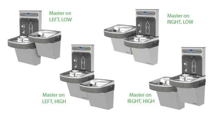 Diagram showing a versatile water fountain.