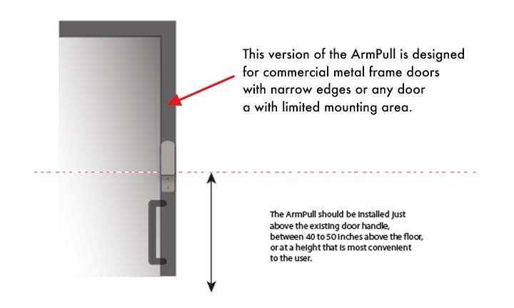 ArmPull Slim Mounting Diagram